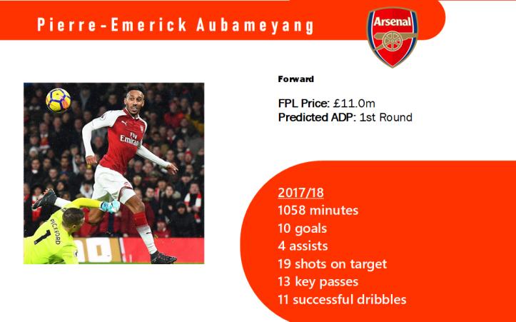 Arsenal - Auba pic.png