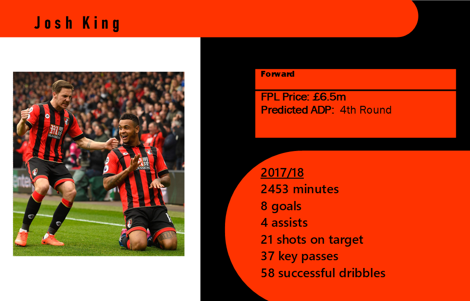 Bournemouth - King pic.png