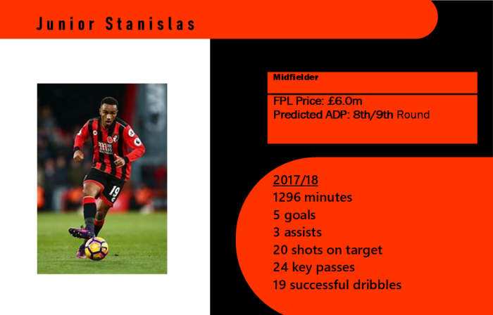 Bournemouth- stan pic.png